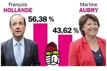 """""""François Hollande, pour faire gagner la gauche en 2012"""""""